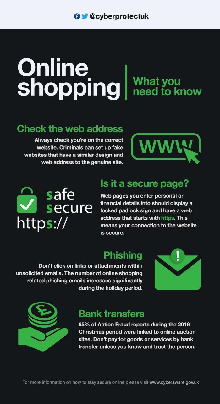 Online Shopping Info